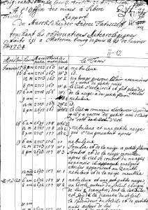 1-Татищев 1734 отчет-111